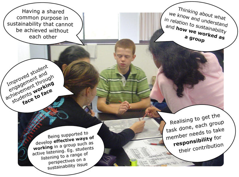 Collaborative Learning In The Classroom : Languageeducation licensed for non commercial use only